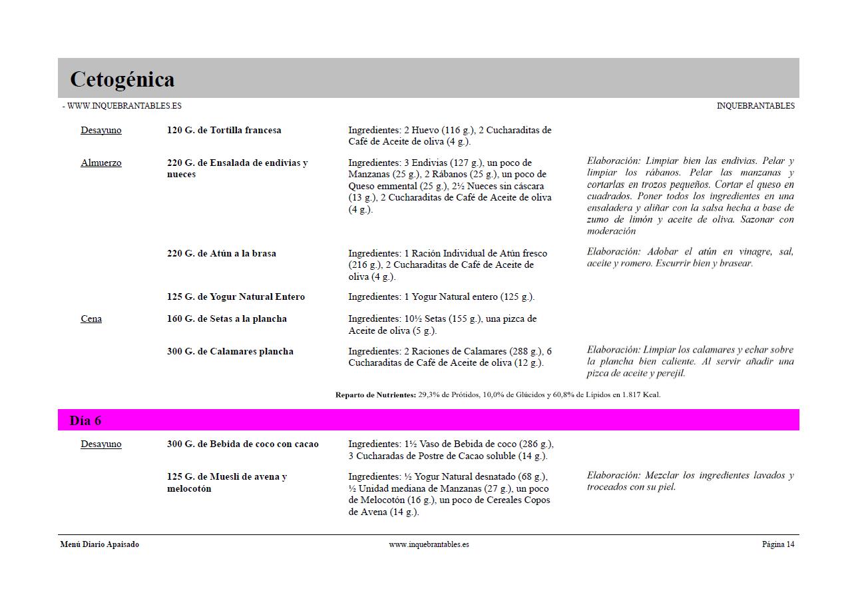 Cardapio de dieta low carb pdf