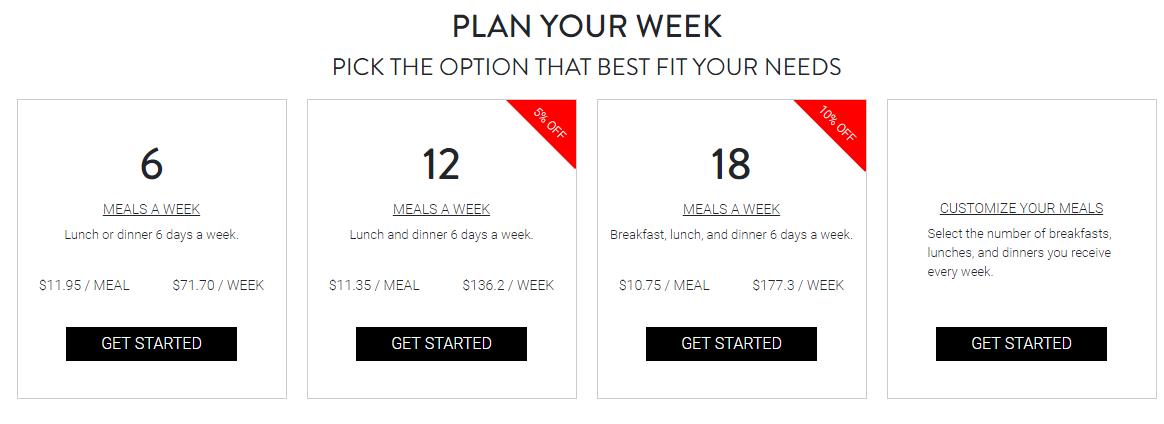 menu precio - La 'dieta Crossfit' de una crossfitter: Elizabeth Adams